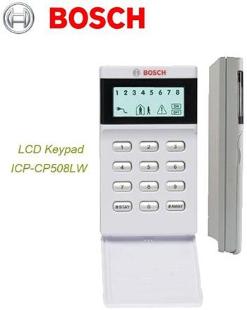 Alarm Systems Sydney